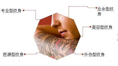 纹身类型.jpg